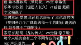《金曲青春》錄製現場曝光, 3大C位battle, R1SE兩大舞擔同臺